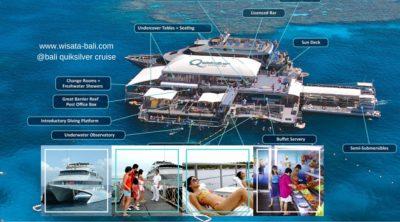 Harga Paket Bali Quiksilver Day Cruise